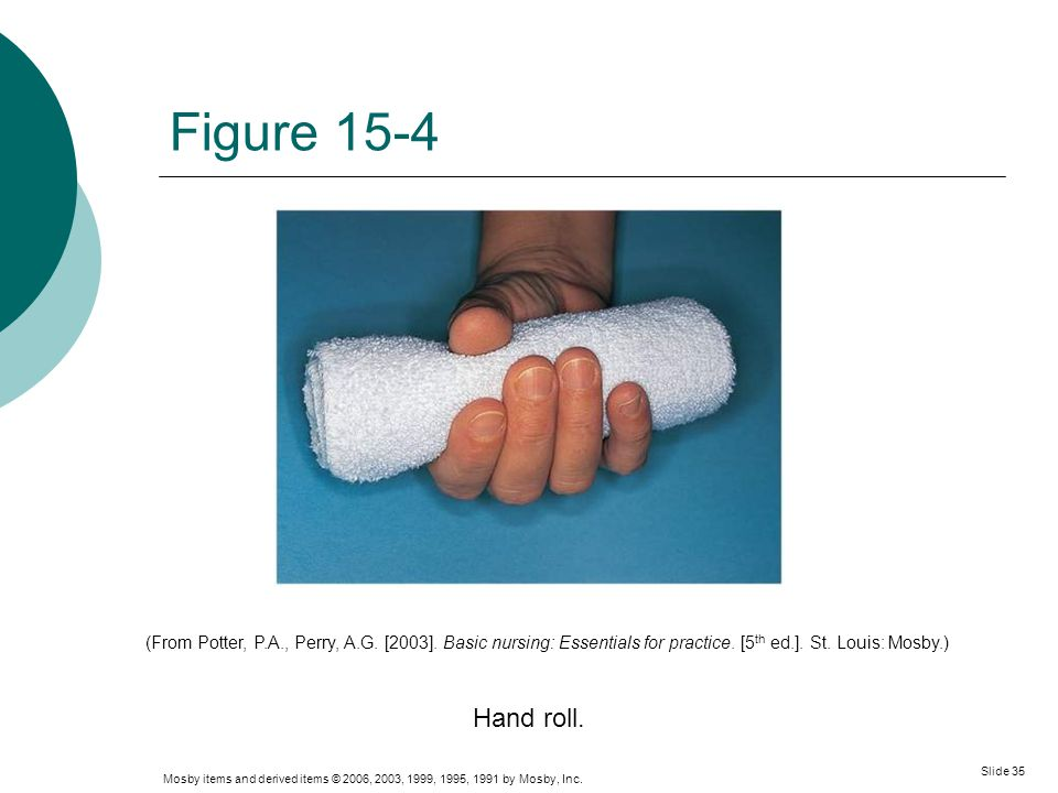 Figure 15-4 (From Potter, P.A., Perry, A.G. [2003]. Basic nursing: Essentials for practice. [5th ed.]. St. Louis: Mosby.)